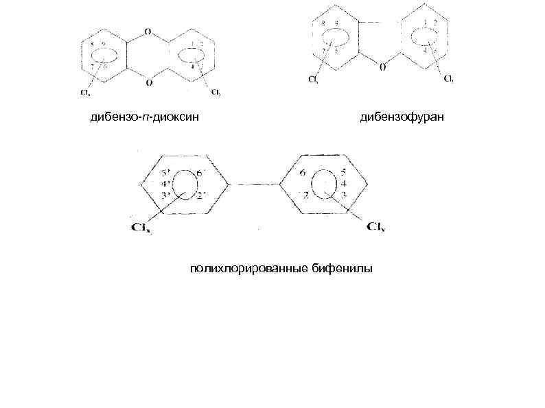 дибензо-п-диоксин дибензофуран полихлорированные бифенилы