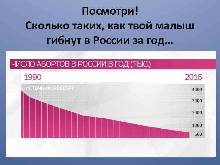 Посмотри! Сколько таких, как твой малыш гибнут в России за год…