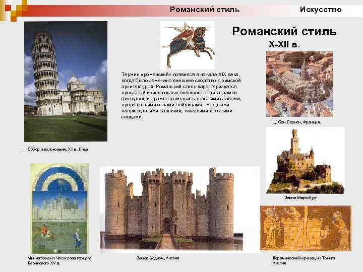 Романский стиль Искусство Романский стиль X-XII в. Термин «романский» появился в начале XIX века,