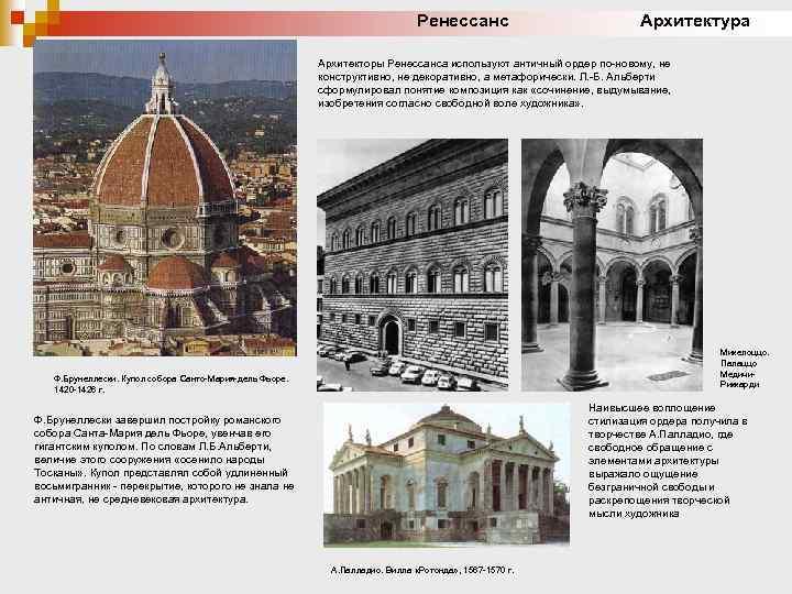 Ренессанс Архитектура Архитекторы Ренессанса используют античный ордер по-новому, не конструктивно, не декоративно, а метафорически.