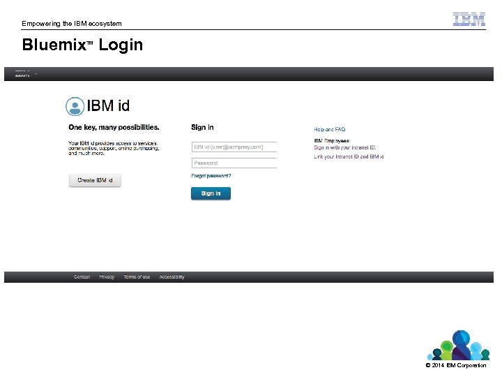 Empowering the IBM ecosystem Bluemix Login TM © 2014 IBM Corporation