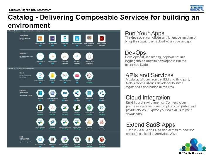 Empowering the IBM ecosystem Catalog - Delivering Composable Services for building an environment Run