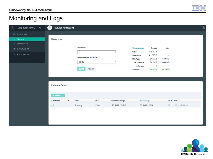 Empowering the IBM ecosystem Monitoring and Logs © 2014 IBM Corporation