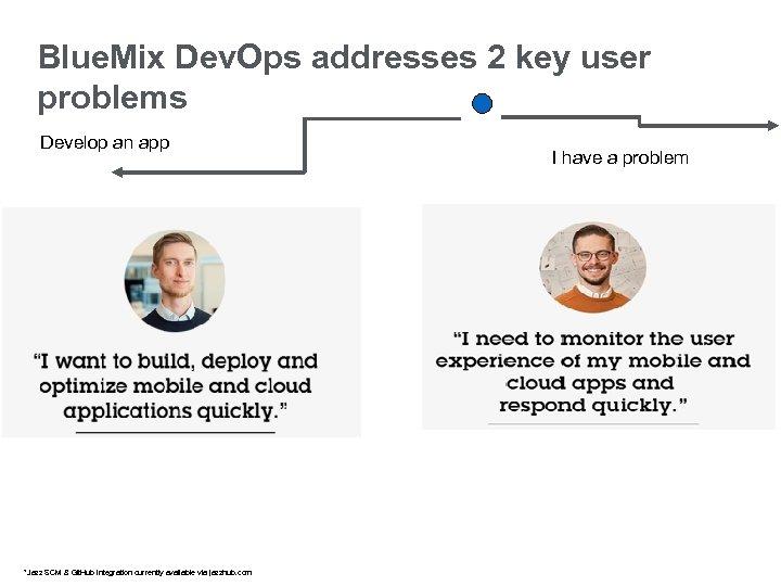 Blue. Mix Dev. Ops addresses 2 key user problems Develop an app *Jazz SCM