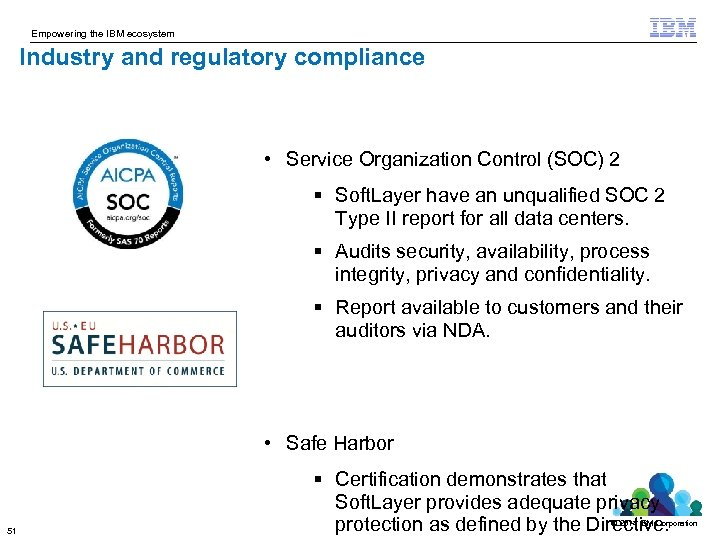 Empowering the IBM ecosystem Industry and regulatory compliance • Service Organization Control (SOC) 2
