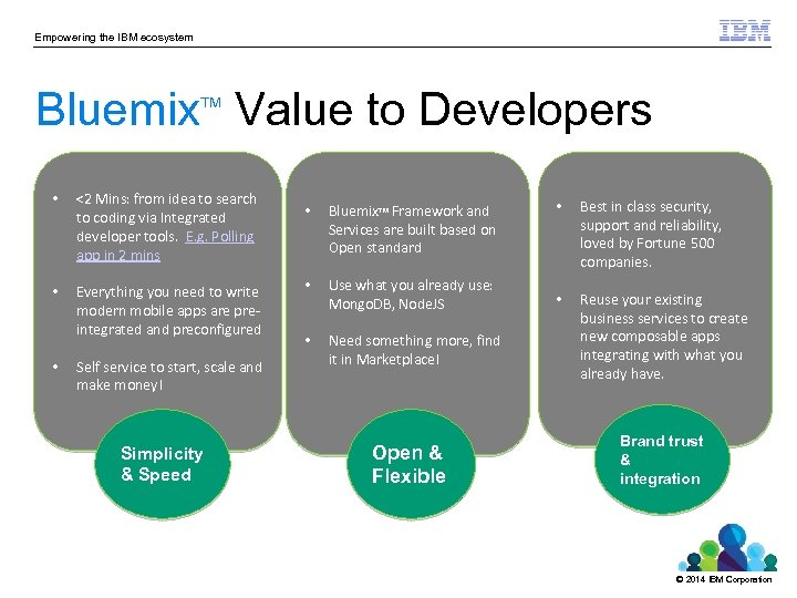 Empowering the IBM ecosystem Bluemix Value to Developers TM • <2 Mins: from idea