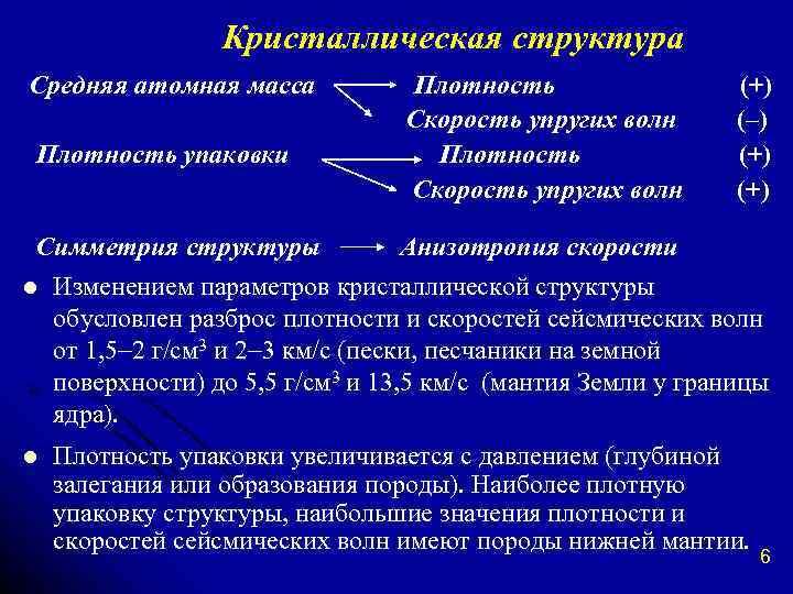 Кристаллическая структура Средняя атомная масса Плотность упаковки Симметрия структуры Плотность Скорость упругих волн (+)