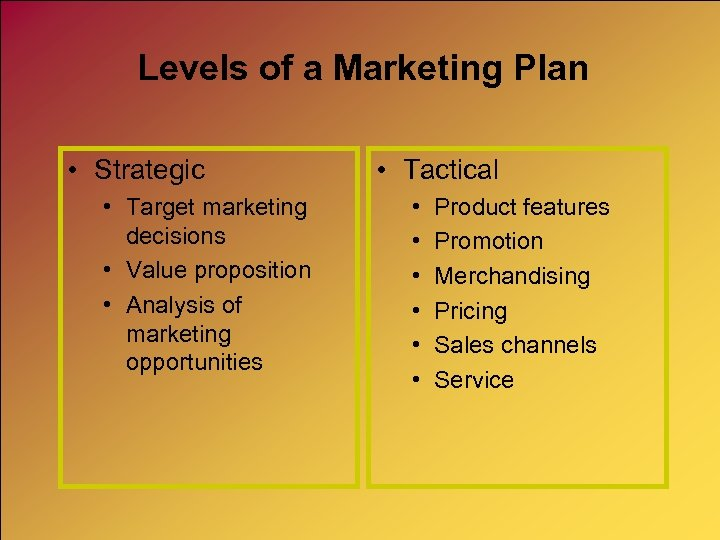 Levels of a Marketing Plan • Strategic • Target marketing decisions • Value proposition