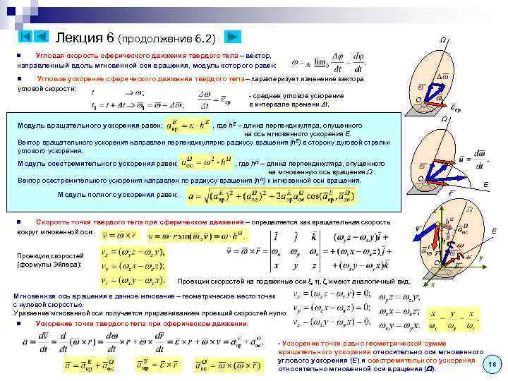Лекция 6 (продолжение 6. 2) Угловая скорость сферического движения твердого тела – вектор, направленный