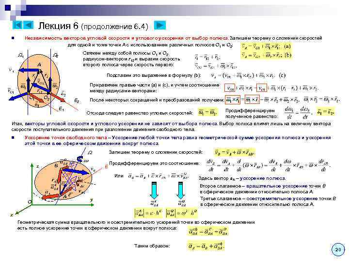 Лекция 6 (продолжение 6. 4) Независимость векторов угловой скорости и углового ускорения от выбор