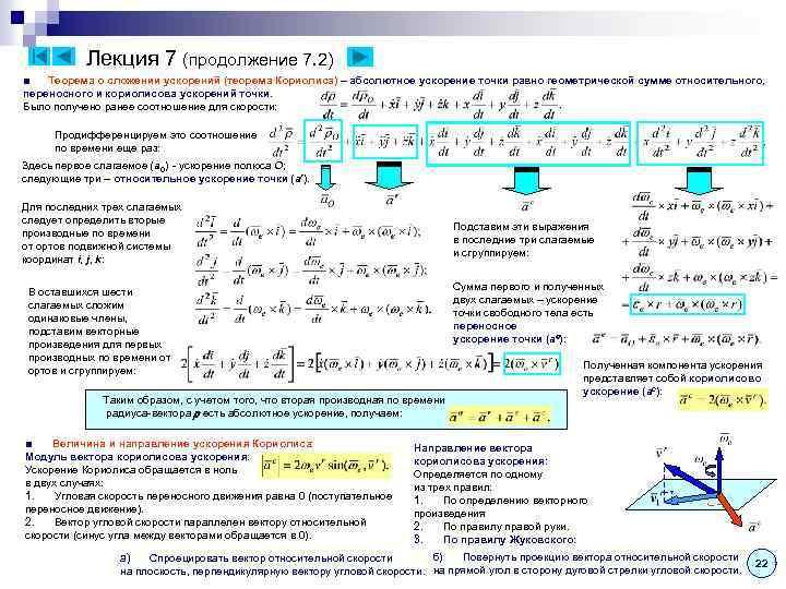Лекция 7 (продолжение 7. 2) ■ Теорема о сложении ускорений (теорема Кориолиса) – абсолютное