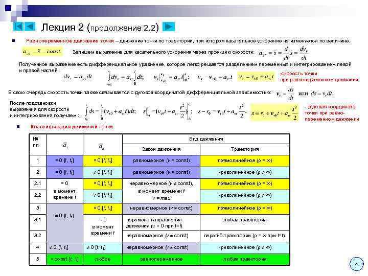 Лекция 2 (продолжение 2. 2) Равнопеременное движение точки – движение точки по траектории, при