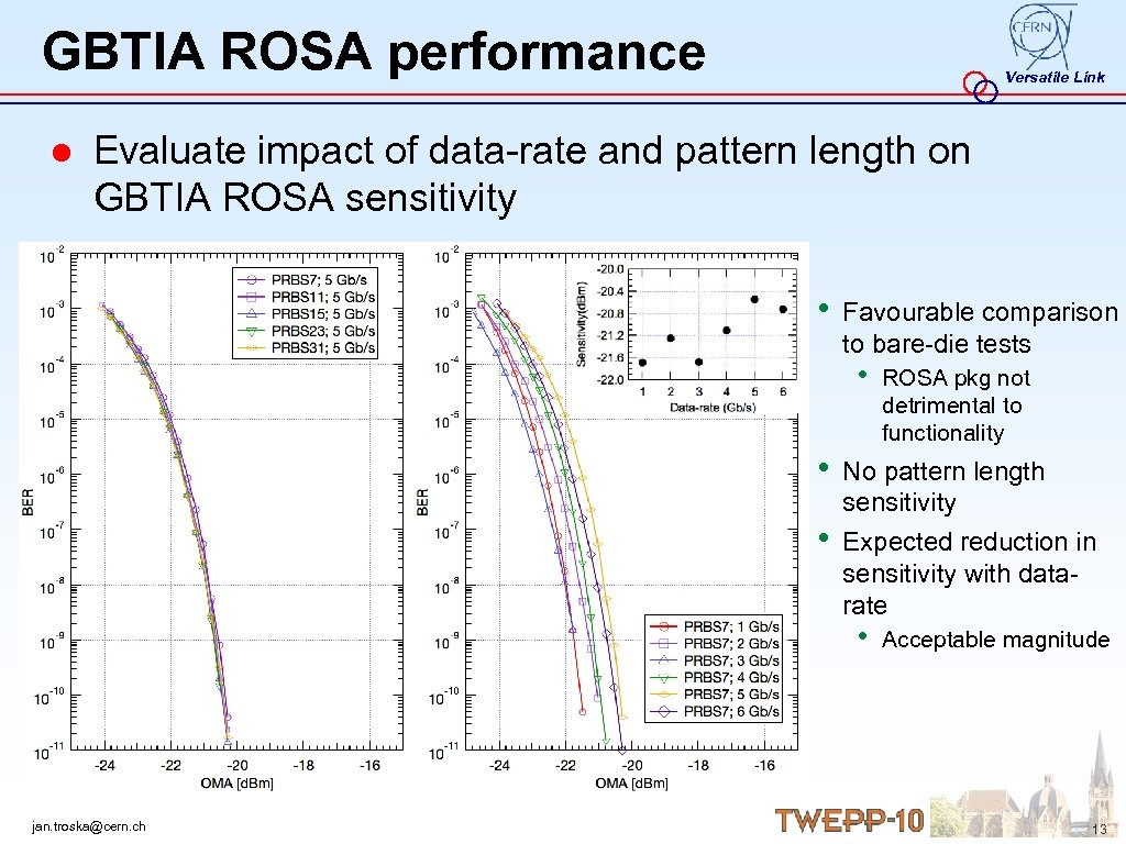 GBTIA ROSA performance Versatile Link ● Evaluate impact of data-rate and pattern length on
