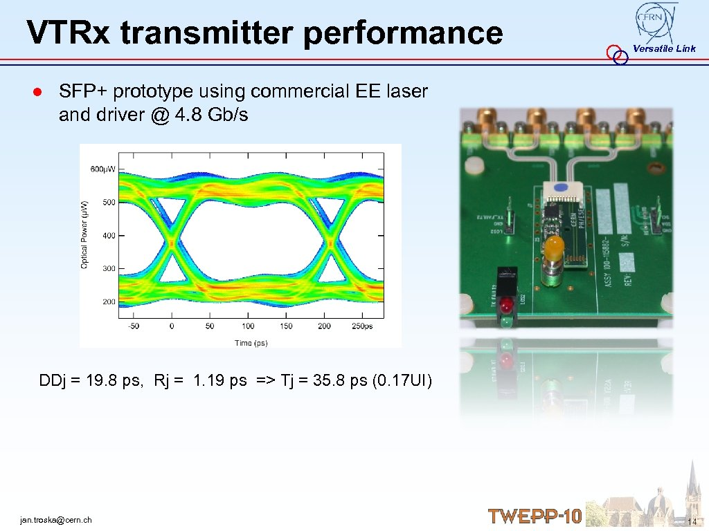 VTRx transmitter performance Versatile Link ● SFP+ prototype using commercial EE laser and driver