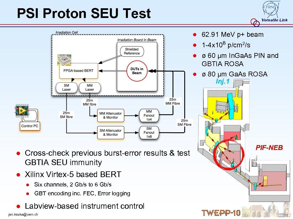 PSI Proton SEU Test Versatile Link ● 62. 91 Me. V p+ beam ●