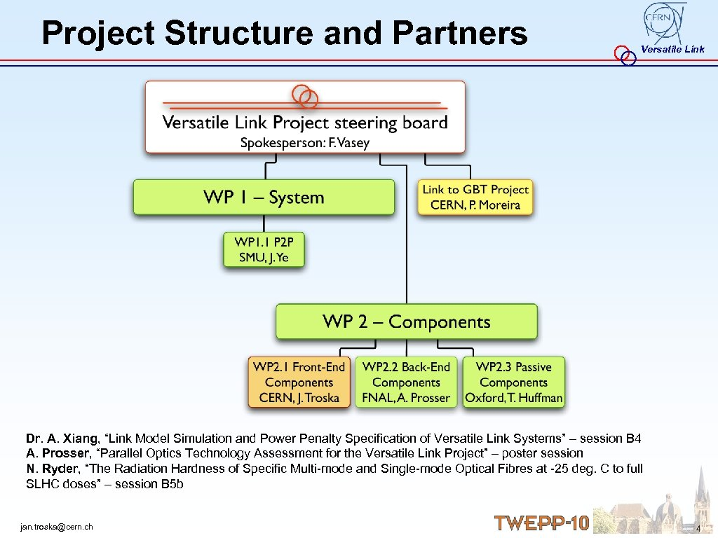 "Project Structure and Partners Versatile Link Dr. A. Xiang, ""Link Model Simulation and Power"