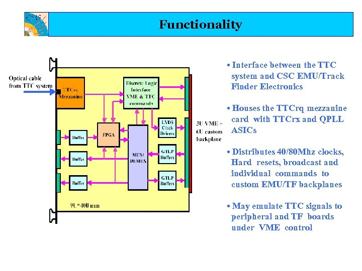 Functionality • Interface between the TTC system and CSC EMU/Track Finder Electronics • Houses