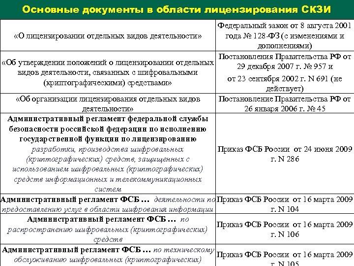 Основные документы в области лицензирования СКЗИ Федеральный закон от 8 августа 2001 «О лицензировании