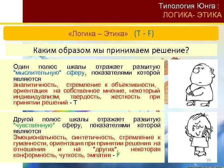 Типология Юнга : ЛОГИКА- ЭТИКА «Логика – Этика» (T - F) Каким образом мы