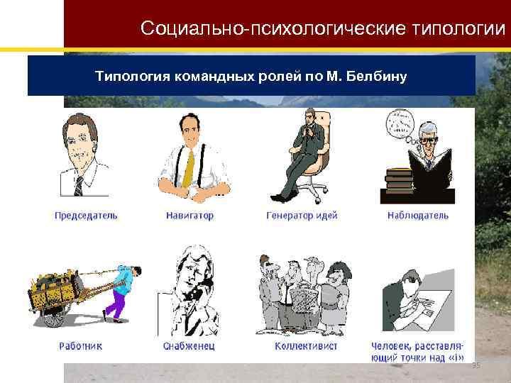 Социально-психологические типологии Типология командных ролей по М. Белбину 35