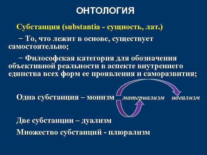 ОНТОЛОГИЯ Субстанция (substantia - сущность, лат. ) − То, что лежит в основе, существует