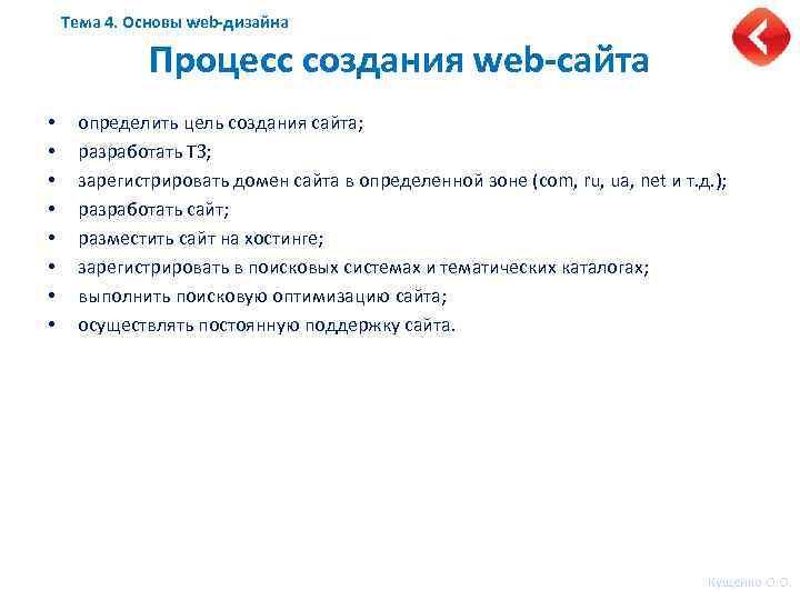 Список вопросов при создании сайтов стоимость размещения ссылок