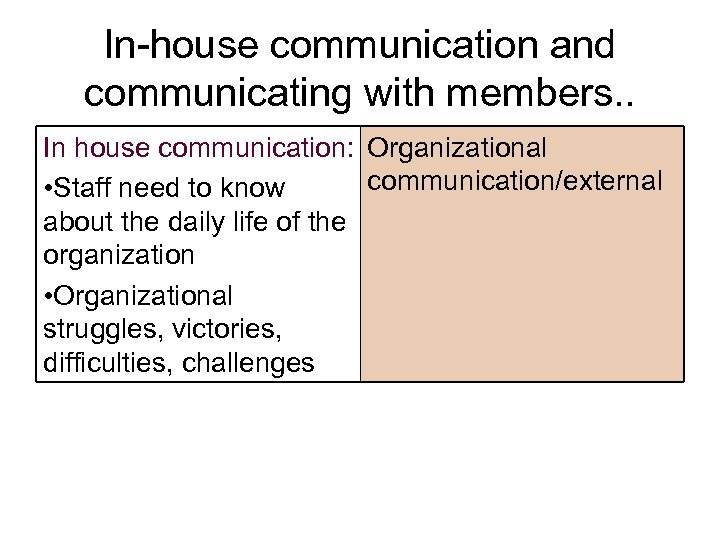In-house communication and communicating with members. . In house communication: Organizational communication/external • Staff