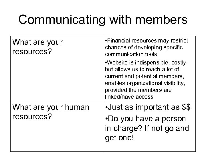 Communicating with members What are your resources? • Financial resources may restrict chances of
