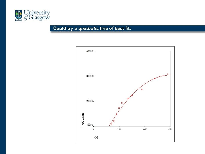 Could try a quadratic line of best fit: