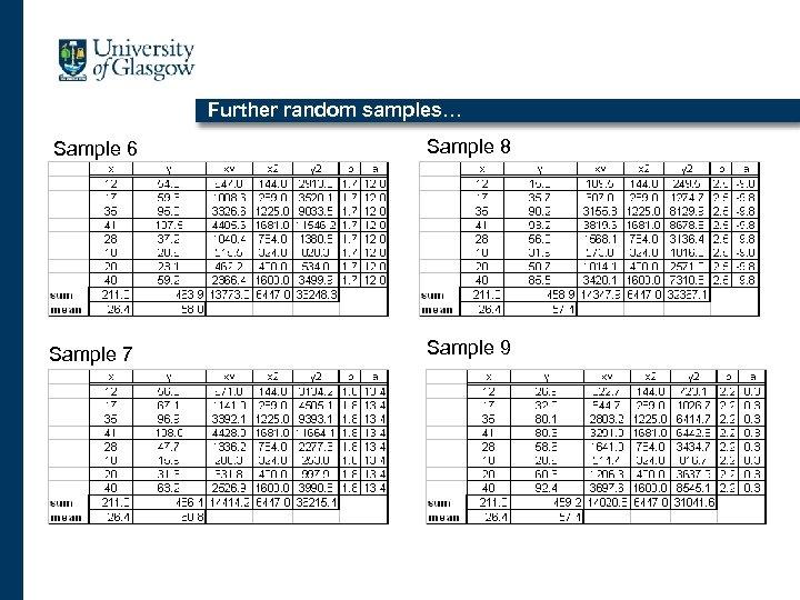 Further random samples… Sample 6 Sample 8 Sample 7 Sample 9