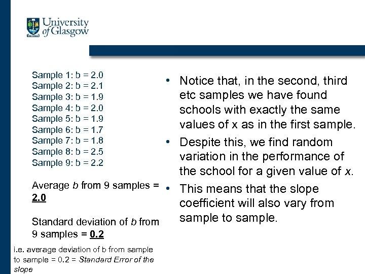 Sample 1: b = 2. 0 Sample 2: b = 2. 1 Sample 3: