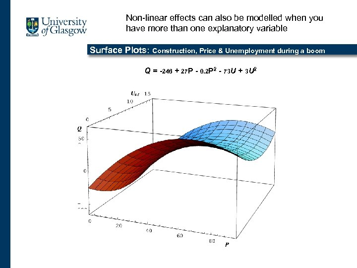 Non-linear effects can also be modelled when you have more than one explanatory variable