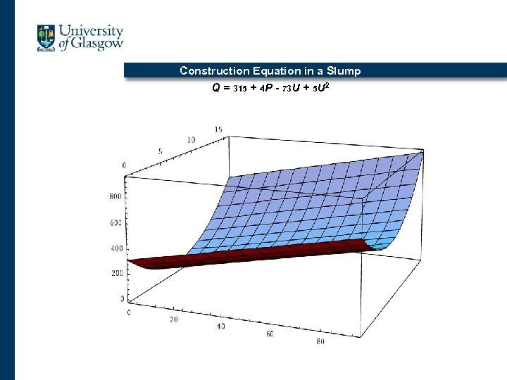 Construction Equation in a Slump Q = 315 + 4 P - 73 U