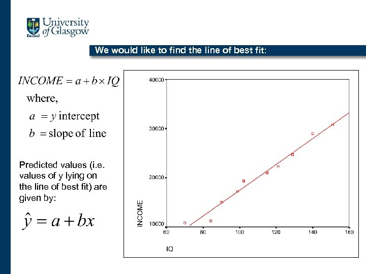 We would like to find the line of best fit: Predicted values (i. e.