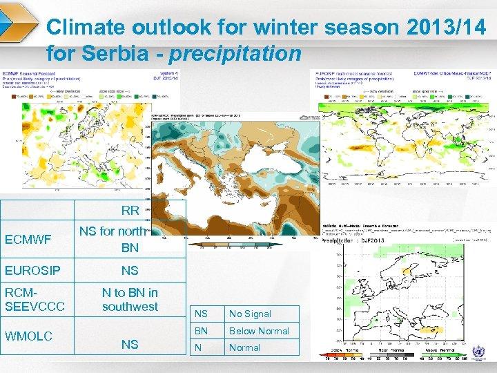 Climate outlook for winter season 2013/14 for Serbia - precipitation RR ECMWF NS for