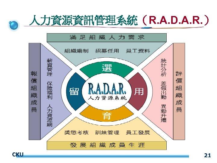 人力資源資訊管理系統(R. A. D. A. R. ) CKU 21