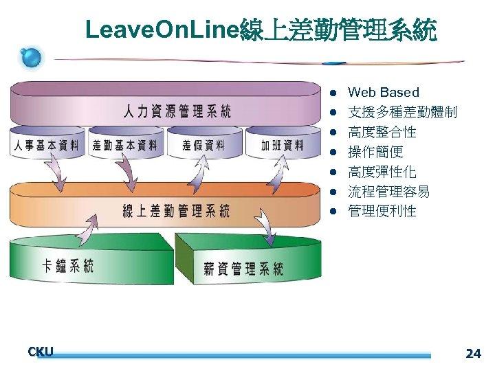 Leave. On. Line線上差勤管理系統 l l l l CKU Web Based 支援多種差勤體制 高度整合性 操作簡便 高度彈性化