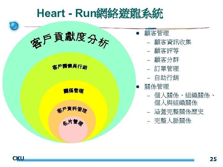 Heart - Run網絡遊龍系統 l l CKU 顧客管理 – 顧客資訊收集 – 顧客評等 – 顧客分群 –