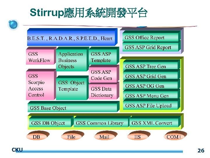 Stirrup應用系統開發平台 CKU 26
