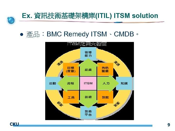 Ex. 資訊技術基礎架構庫(ITIL) ITSM solution l CKU 產品:BMC Remedy ITSM、CMDB。 9
