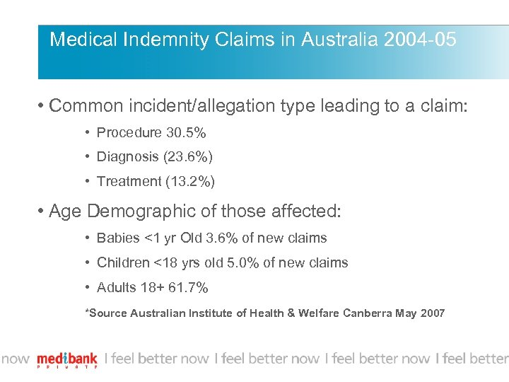 Medical Indemnity Claims in Australia 2004 -05 • Common incident/allegation type leading to a