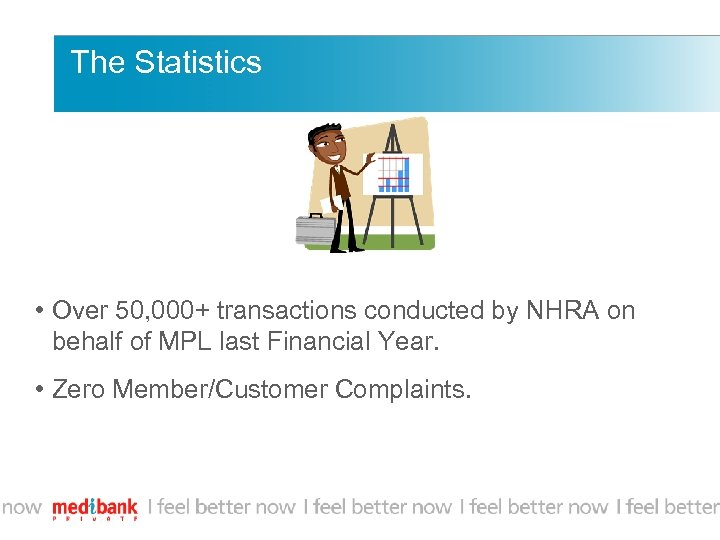 The Statistics • Over 50, 000+ transactions conducted by NHRA on behalf of MPL