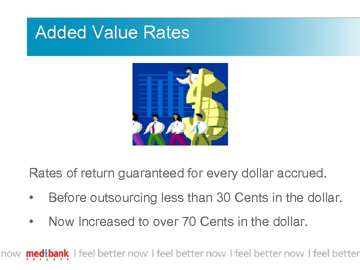 Added Value Rates of return guaranteed for every dollar accrued. • Before outsourcing less