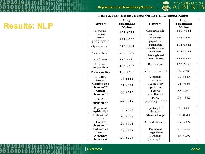 Department of Computing Science Results: NLP CMPUT 605 © 2006