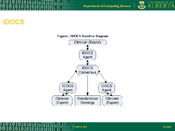 Department of Computing Science IDOCS CMPUT 605 © 2006