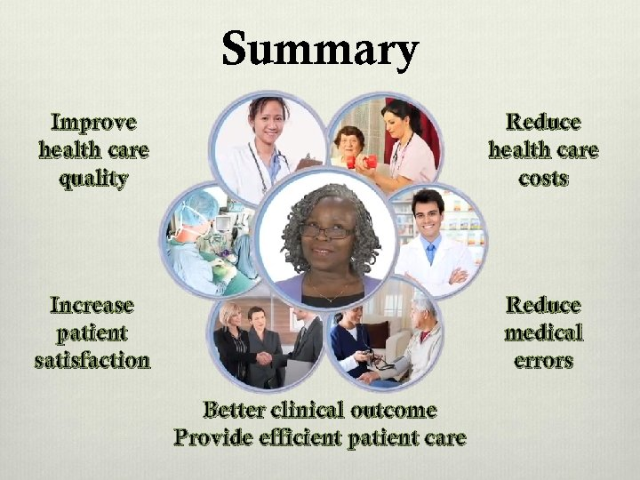 Summary Improve health care quality Reduce health care costs Increase patient satisfaction Reduce medical