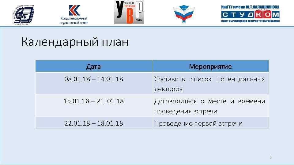 Календарный план Дата Мероприятие 08. 01. 18 – 14. 01. 18 Составить список потенциальных