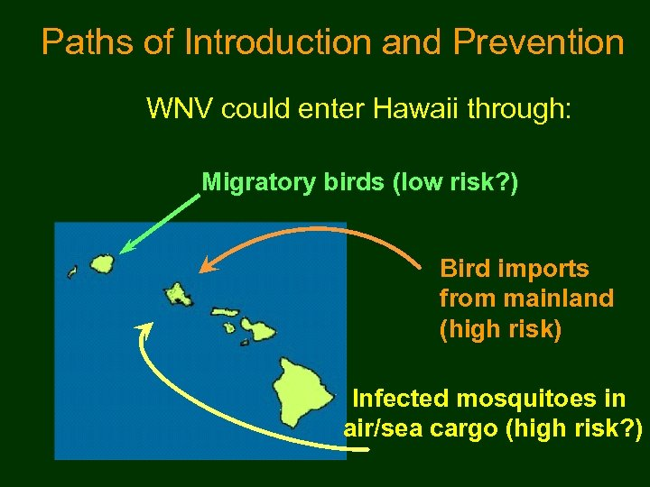 Paths of Introduction and Prevention WNV could enter Hawaii through: Migratory birds (low risk?