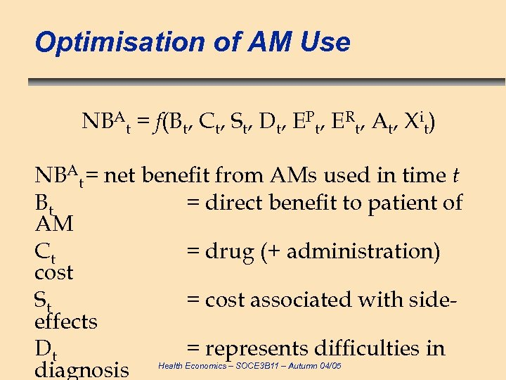 Optimisation of AM Use NBAt = f(Bt, Ct, St, Dt, EPt, ERt, At, Xit)