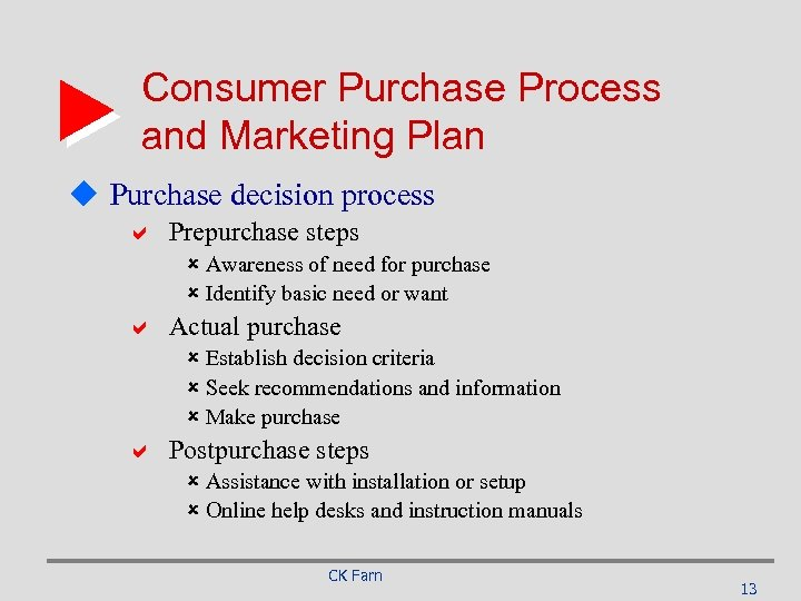 Consumer Purchase Process and Marketing Plan u Purchase decision process a Prepurchase steps û